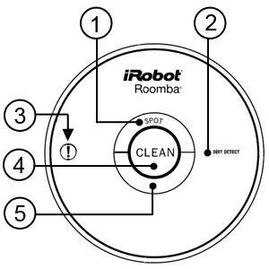 find answers irobot customer care. Black Bedroom Furniture Sets. Home Design Ideas