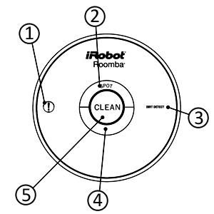 find answers irobot customer care