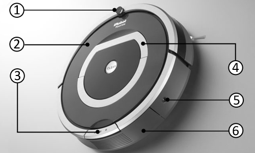 Overview Of The Roomba 700 Series Anatomy And User