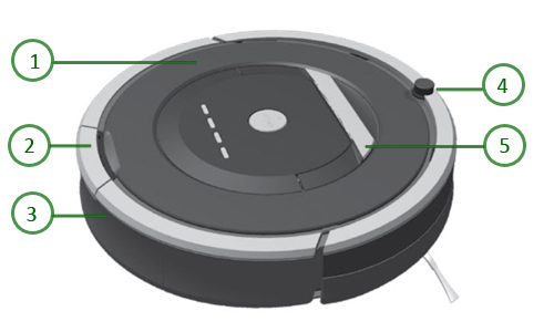 Roomba 800 Series Anatomy And User Interface Irobot
