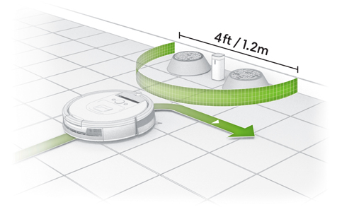 Wie Wird Die Dual Mode Virtual Wall Barriere Verwendet Irobot Customer Care